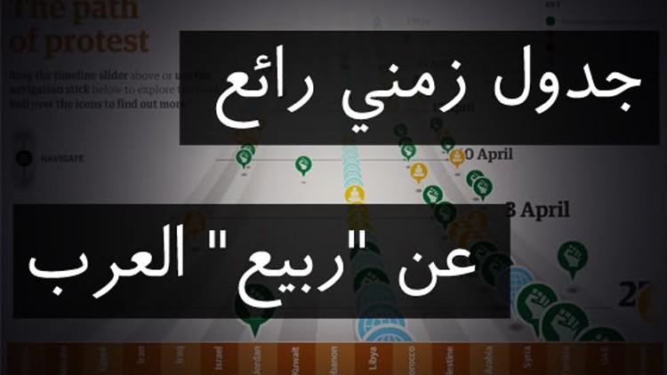 """جدول زمني رائع عن """"ربيع"""" العرب"""